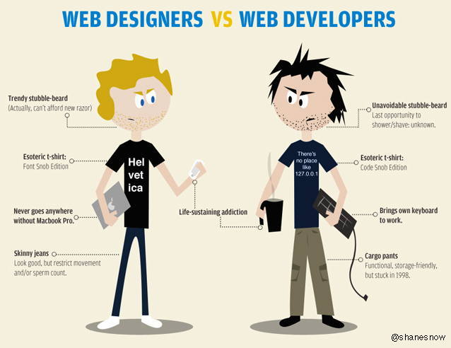 web-designer-vs-web-developer-640