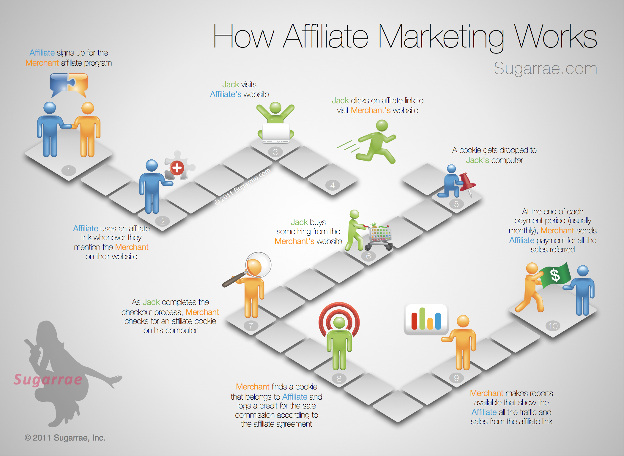 Affiliate-Marketing-FINAL1